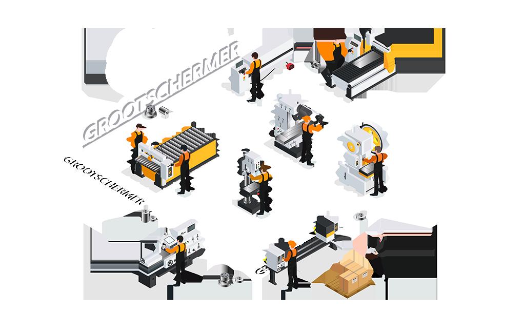 CNC metaalbewerking Grootschermer